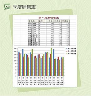 进销表第一季度销售excel表格模板