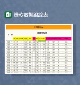 单品数据跟踪表Excel模板