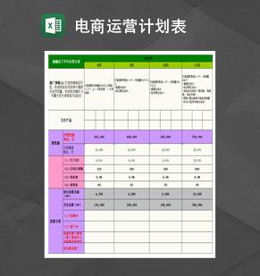 电商运营计划表格Excel模板