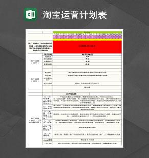 淘宝季度运营计划表Excel模板