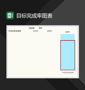目标完成率柱形百分比Excel模板