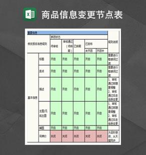 商品全程信息变更节点表Excel模板