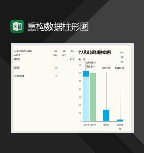 个人信贷情况数据分析柱形图Excel模板