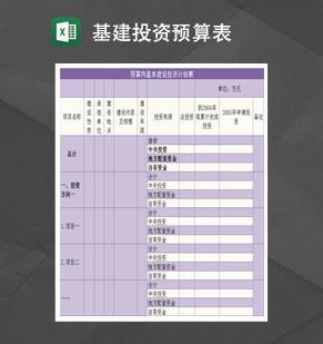 基本建设投资计划预算表Excel模板
