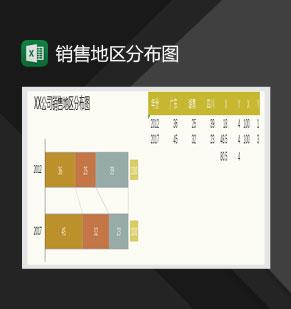 销量地区分布堆积条形图Excel模板