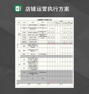 店铺月运营规划执行方案Excel模板