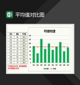 绿色平均值对比图Excel图表