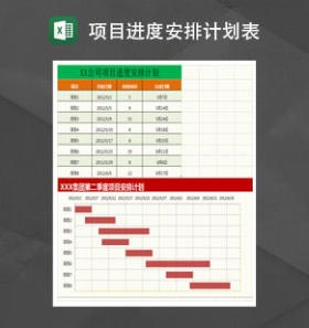 项目进度安排计划甘特图Excel模板